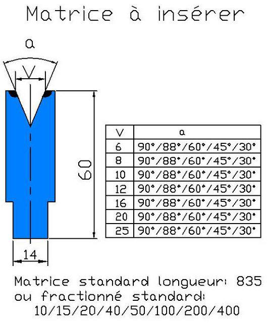 outillages adaptables pour presses  outils pour presse